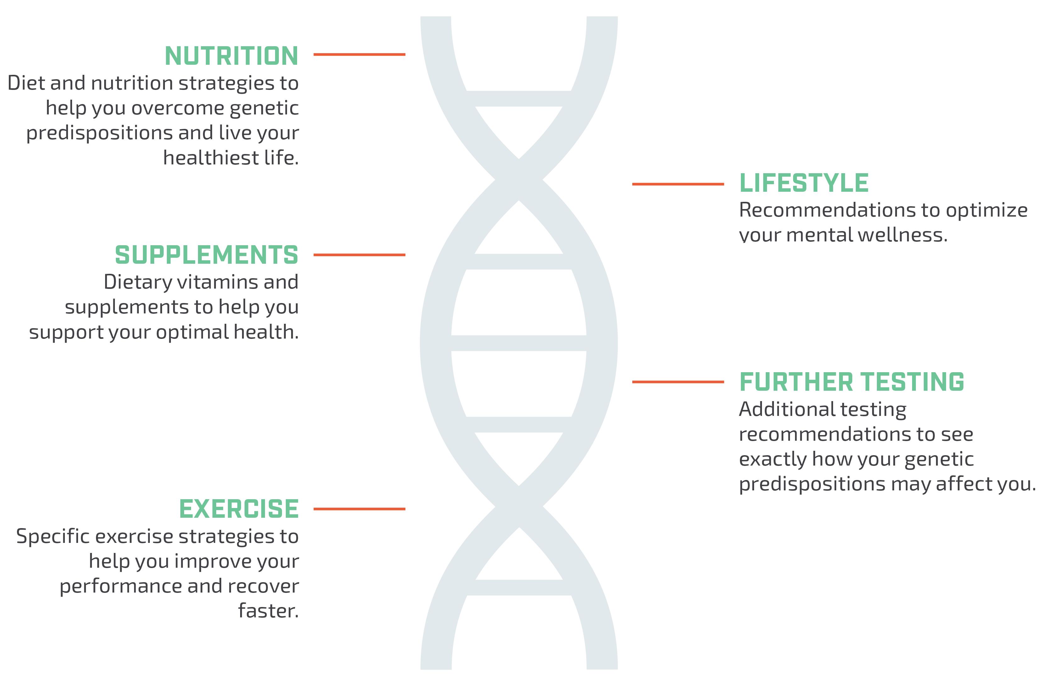 nutritiondata